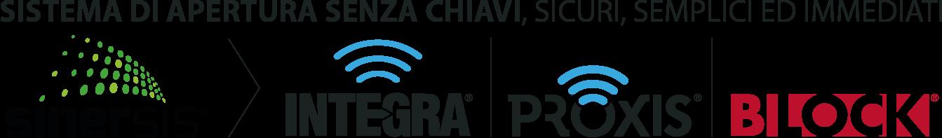 Valeri Service Chiavi Sicurezza integra sinersis